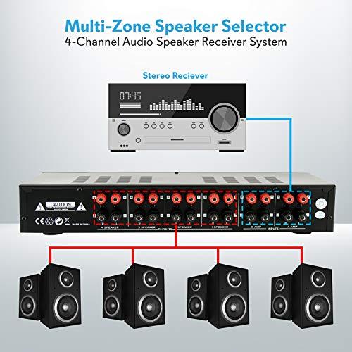 10 Best Speaker Selectors - Our Picks, Alternatives & Reviews