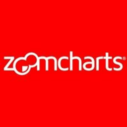 10 Best Zoomcharts Alternatives Reviews Features Pros Cons Alternative